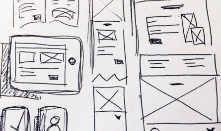 Jakie markery wybrać do sketchnotingu?